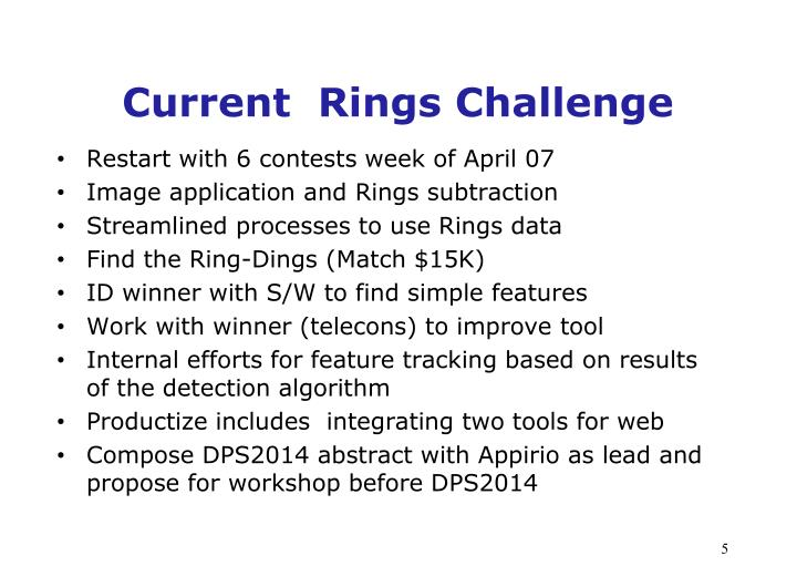 Current  Rings Challenge