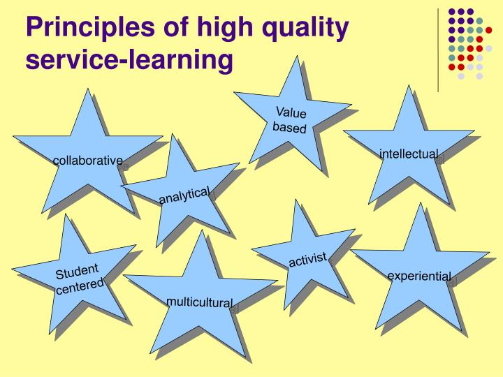 Principles of high quality