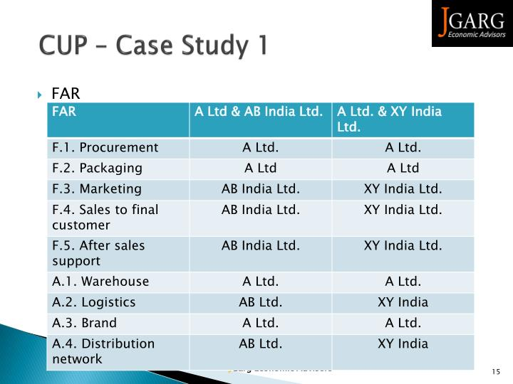 transfer pricing case study in india Transfer pricing- a case study of vodafone properties, a company based in india, to circumvent transfer pricing norms, though it was an international transaction.