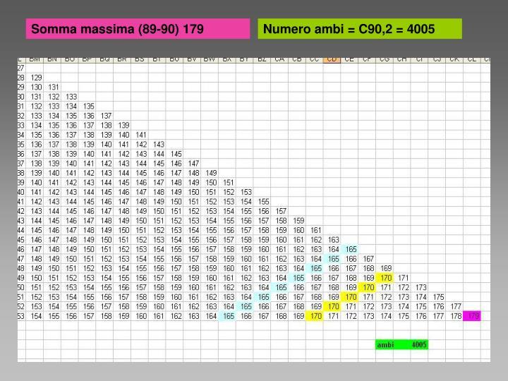 Somma massima (89-90) 179