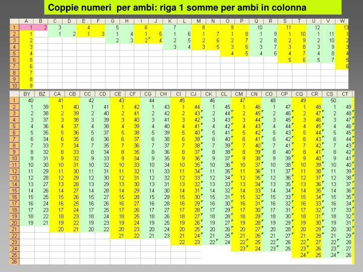 Coppie numeri  per ambi: riga 1 somme per ambi in colonna
