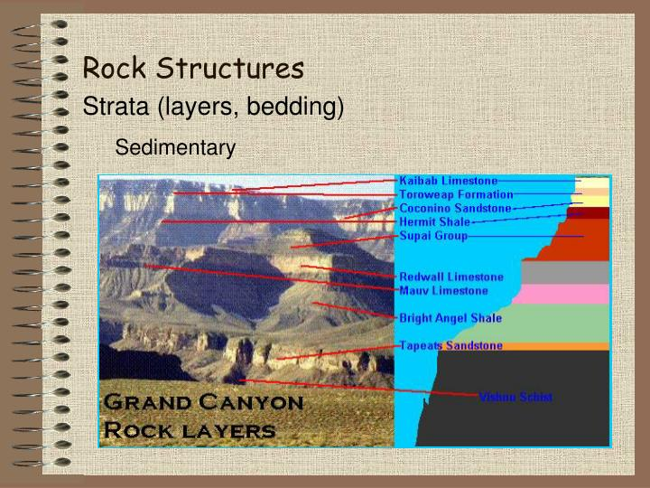 Strata (layers, bedding)