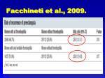 facchineti et al 20091