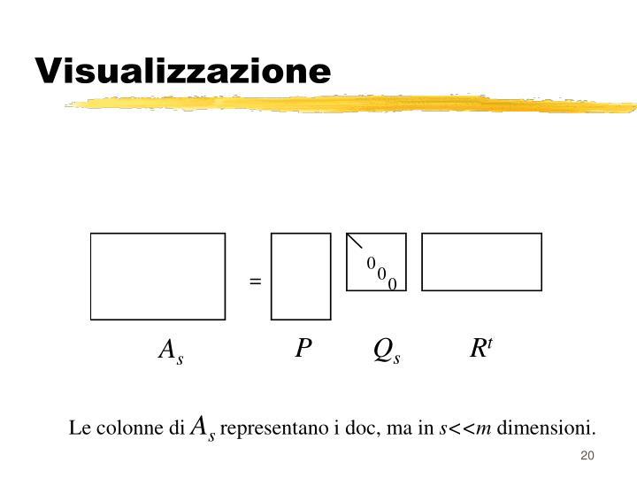 Visualizzazione