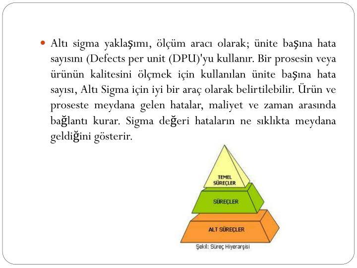Altı sigma yaklaşımı, ölçüm aracı olarak; ünite başına hata sayısını (Defects per unit (DPU)'yu kullanır. Bir prosesin veya ürünün kalitesini ölçmek için kullanılan ünite başına hata sayısı, Altı Sigma için iyi bir araç olarak belirtilebilir. Ürün ve proseste meydana gelen hatalar, maliyet ve zaman arasında bağlantı kurar. Sigma değeri hataların ne sıklıkta meydana geldiğini gösterir.