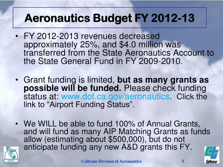 Aeronautics Budget FY 2012-13