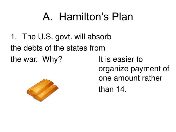 A.  Hamilton's Plan