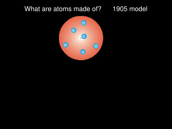 What are atoms made of?      1905 model