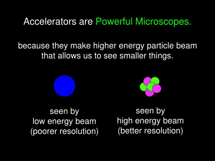 Accelerators are