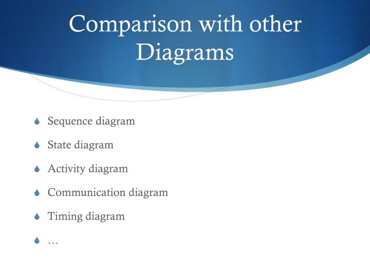 Comparison with other Diagrams