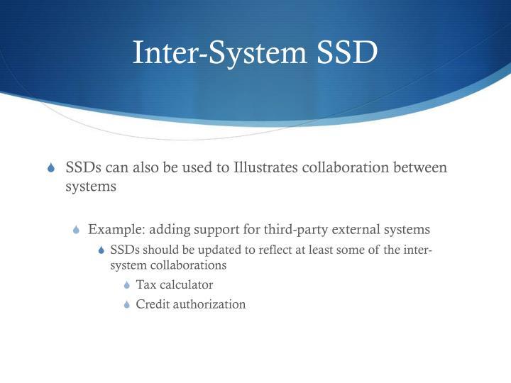 Inter-System SSD