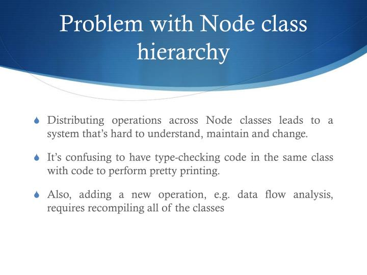 Problem with Node class hierarchy