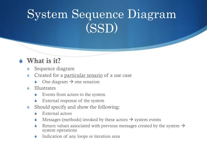 System Sequence Diagram (SSD)