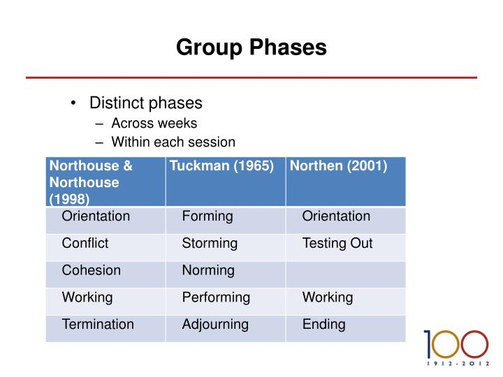 Group Phases