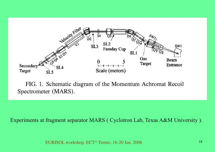 Experiments at fragment separator MARS ( Cyclotron Lab, Texas A&M University ).