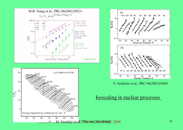 M.B. Tsang et al., PRL 86(2001)5023
