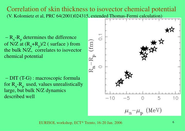 Correlation of skin thickness to isovector chemical potential