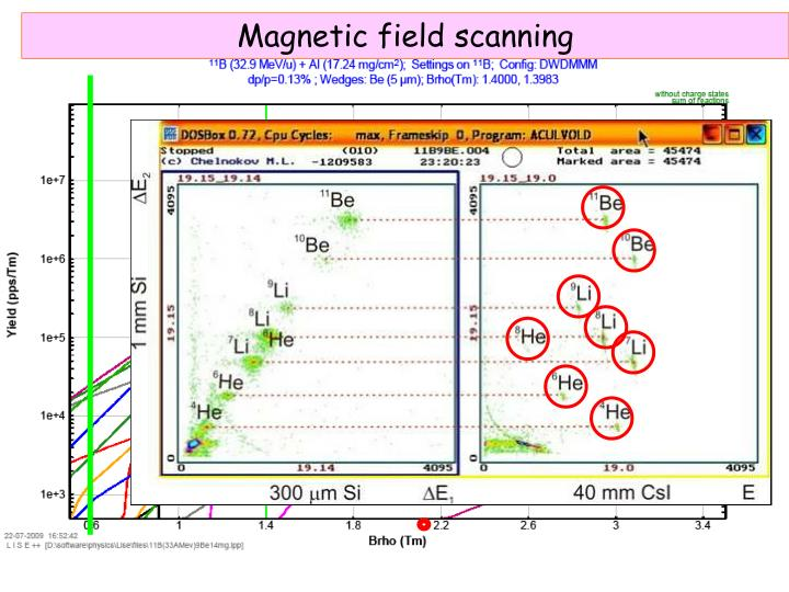 Magnetic field scanning