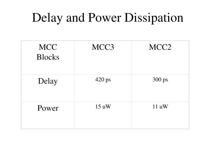 MCC Blocks