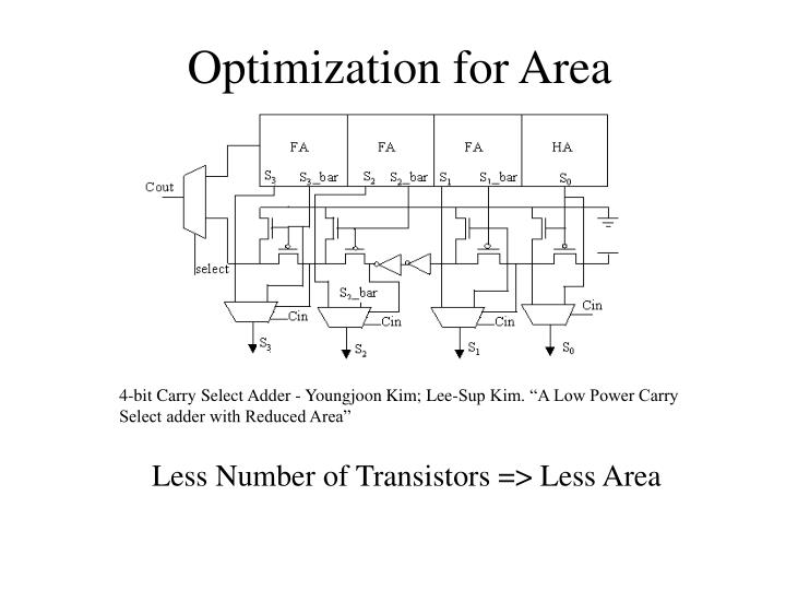 Optimization for Area