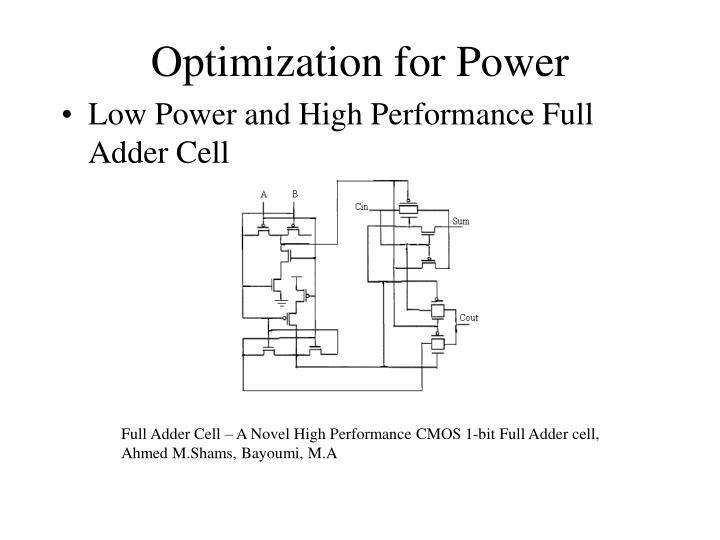 Optimization for Power