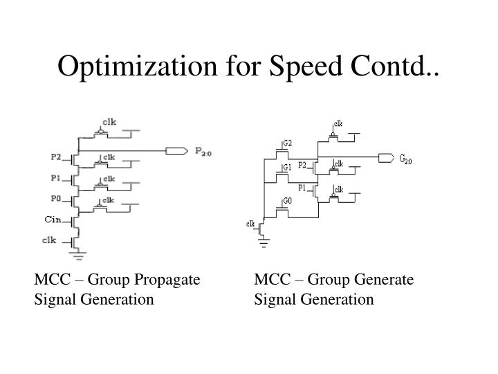 MCC – Group Propagate Signal Generation