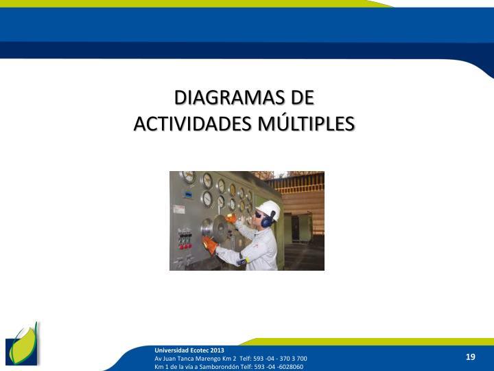 DIAGRAMAS DE ACTIVIDADES MÚLTIPLES