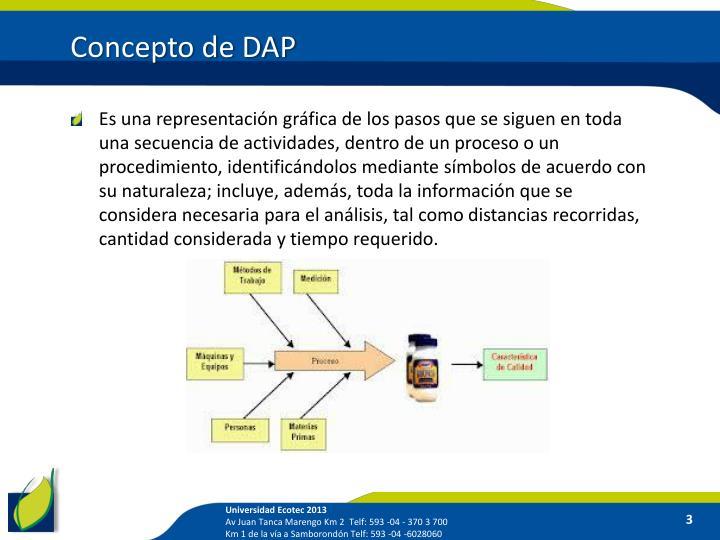 Concepto de DAP