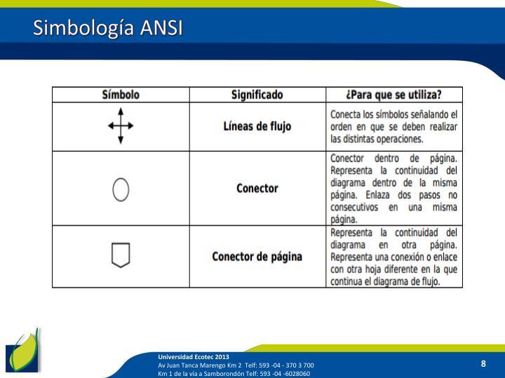 Simbología ANSI