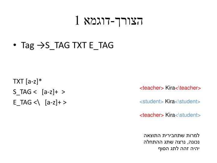 הצורך-דוגמא 1
