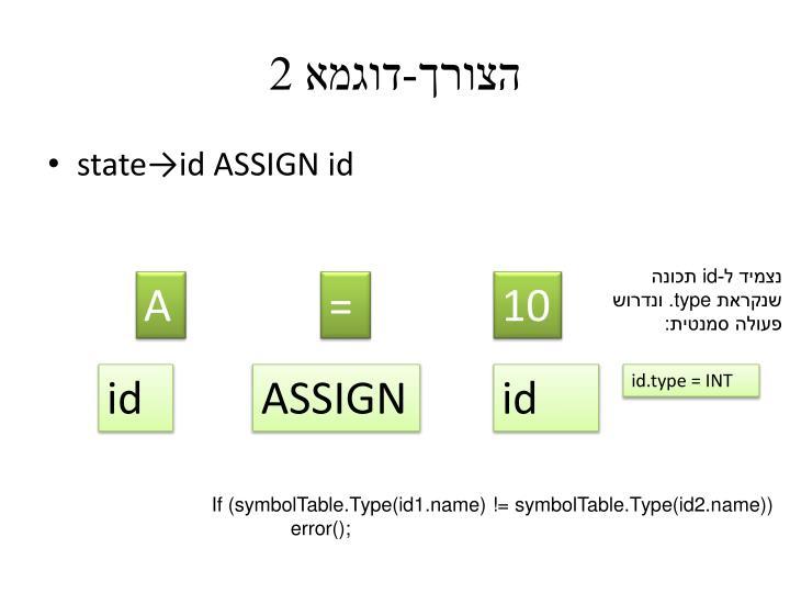 הצורך-דוגמא 2
