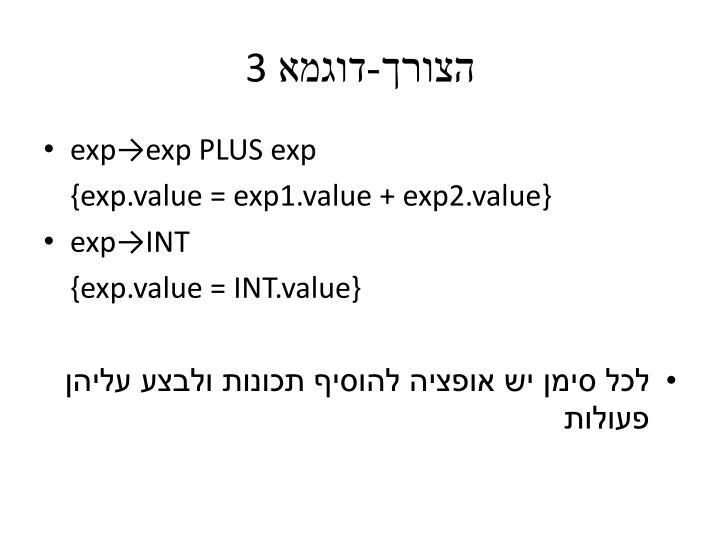 הצורך-דוגמא
