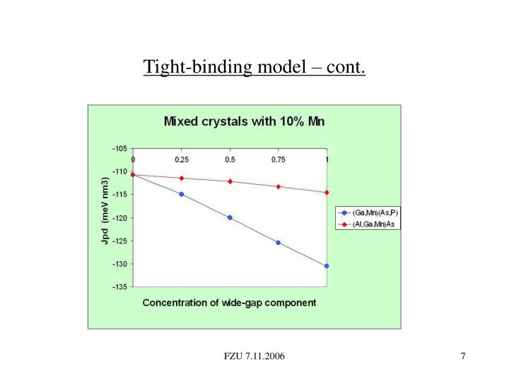 Tight-binding model – cont.