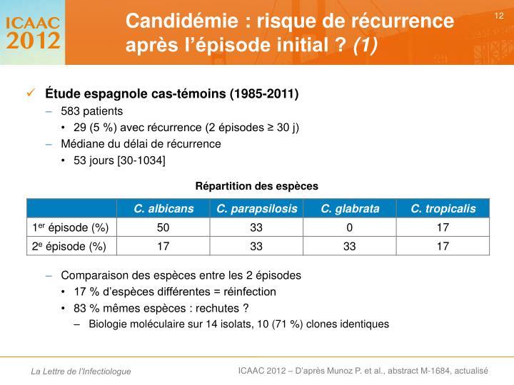 Étude espagnole cas-témoins (1985-2011)