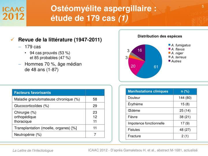 Revue de la littérature (1947-2011)
