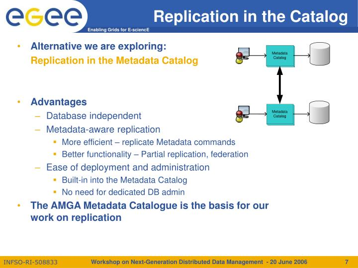 Replication in the Catalog