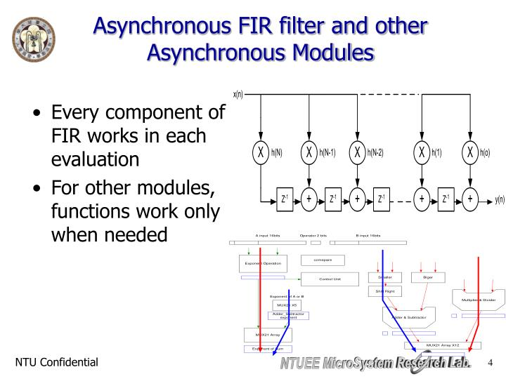 Asynchronous FIR filter and other Asynchronous Modules
