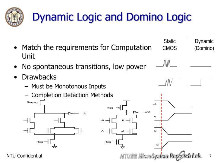 Dynamic Logic and Domino Logic