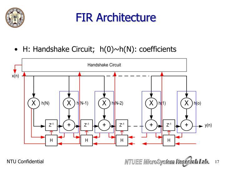 FIR Architecture