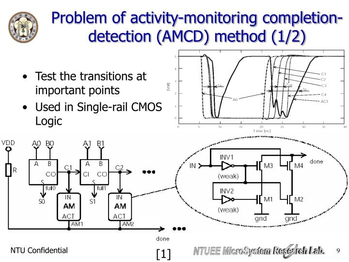 Problem of activity-monitoring completion-detection (AMCD) method (1/2)