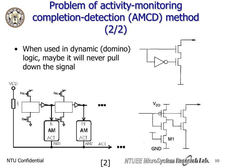 Problem of activity-monitoring completion-detection (AMCD) method (2/2)