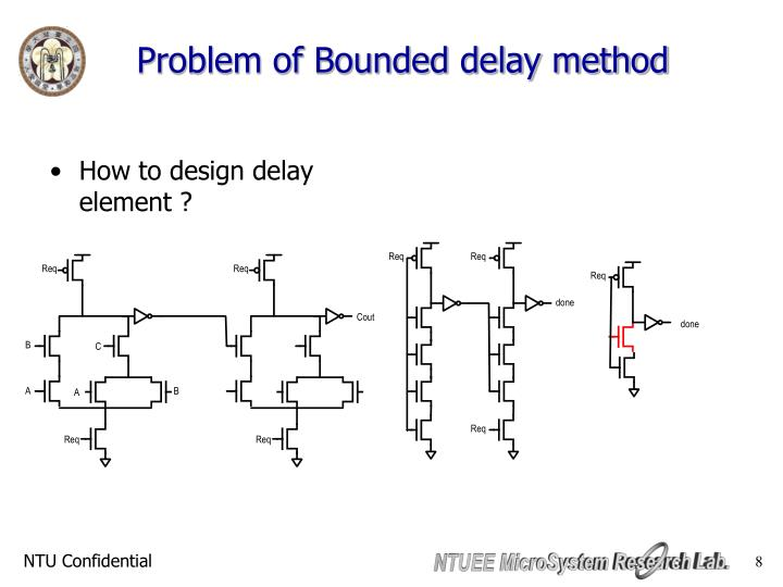 Problem of Bounded delay method