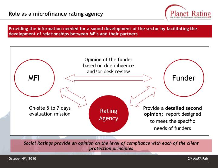 Role as a microfinance rating agency