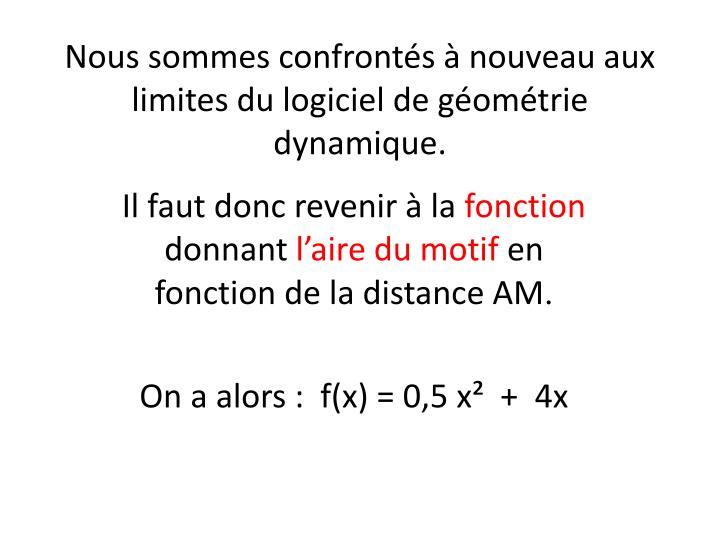 Nous sommes confrontés à nouveau aux limites du logiciel de géométrie dynamique.