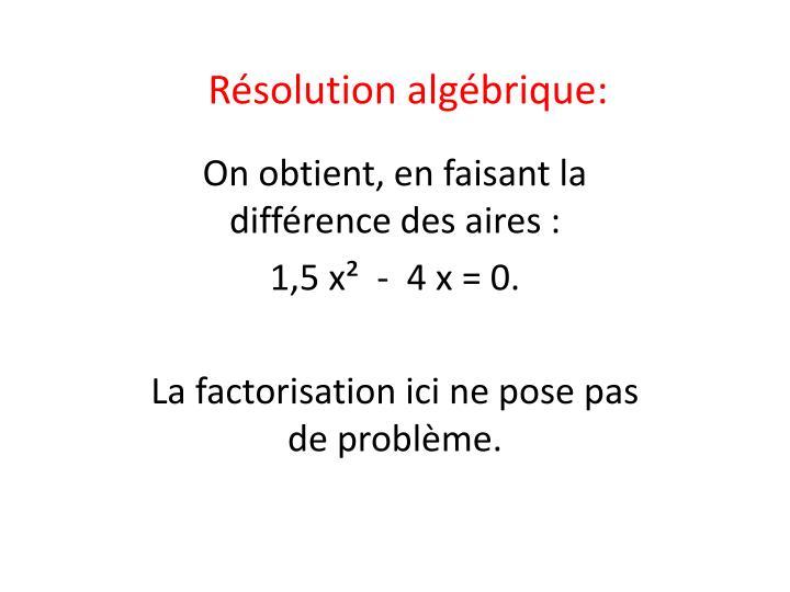 Résolution algébrique: