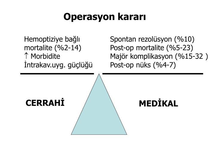 Operasyon kararı