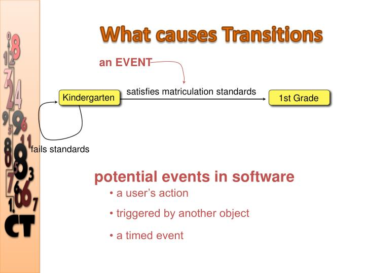What causes Transitions