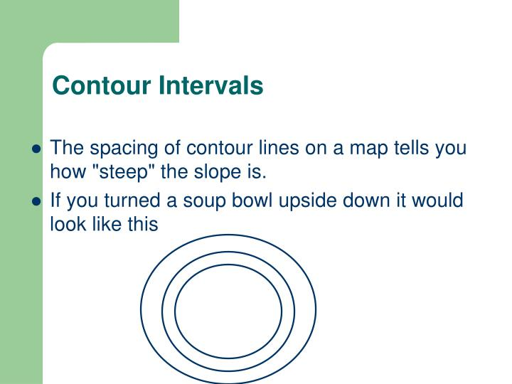 Contour Intervals