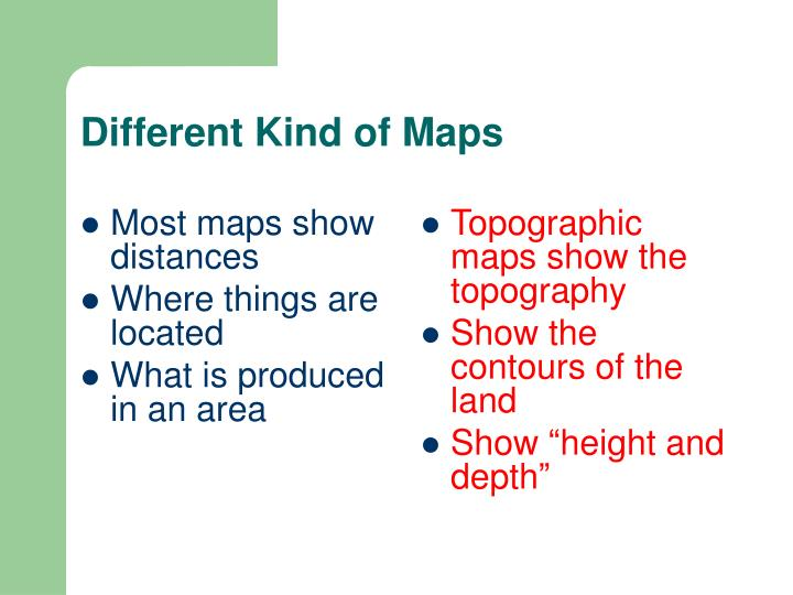 Different kind of maps