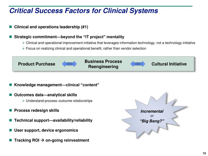 Critical Success Factors for Clinical Systems